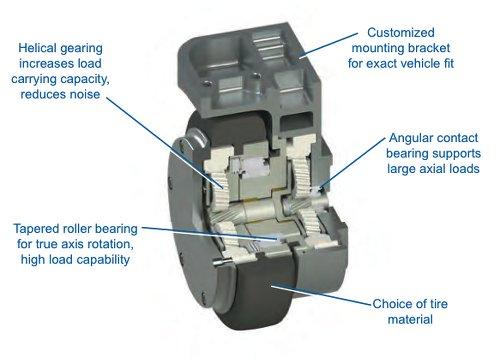 Powered Wheel Graphic